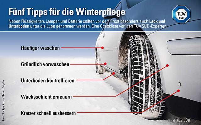 Der auto wintercheck for Lampen im auto