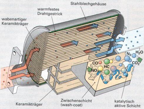 bungsaufgaben 2 f r kfz mechatroniker. Black Bedroom Furniture Sets. Home Design Ideas