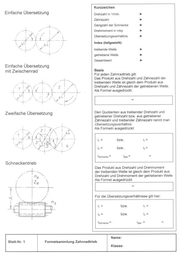 Tolle Bild Eines Wellen Arbeitsblatt Ideen - Mathe Arbeitsblatt ...