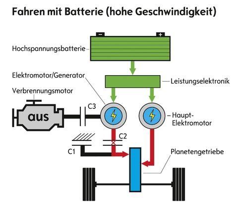 Wirkungsgrad Berechnen Motor : opel ampera antriebstechnik ~ Themetempest.com Abrechnung