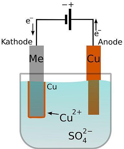 Die Magnetische Wirkung Des Elektrischen 12