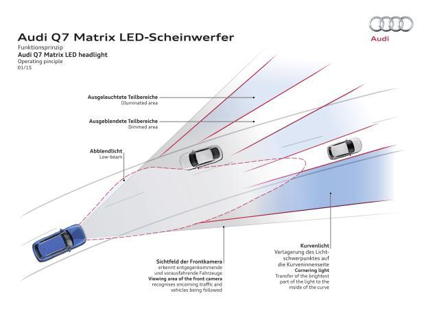 matrix licht laserlicht oled baustellenlicht 1. Black Bedroom Furniture Sets. Home Design Ideas