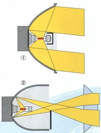 Xenon Licht im Automobil