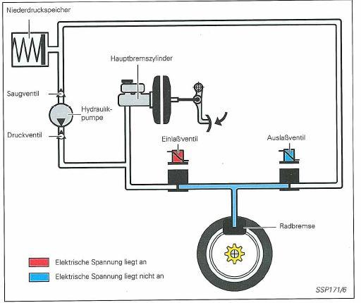 abs_druck_halten Nch Circuit Wiring on