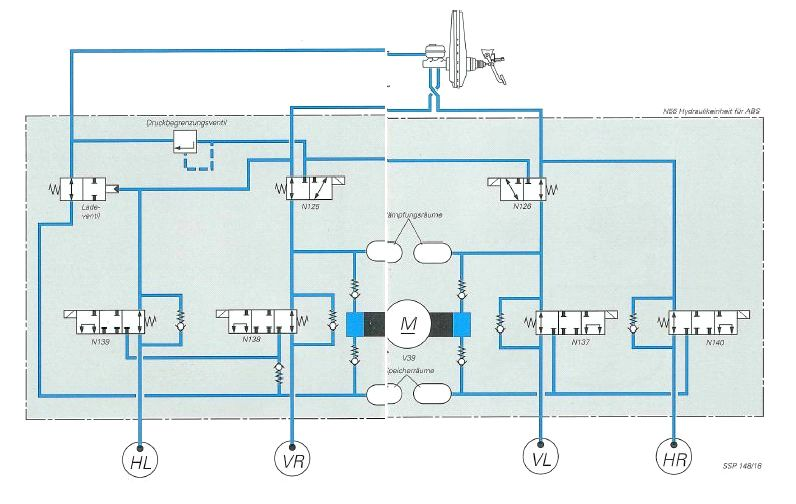 Antiblockiersystem Abs Hydraulik