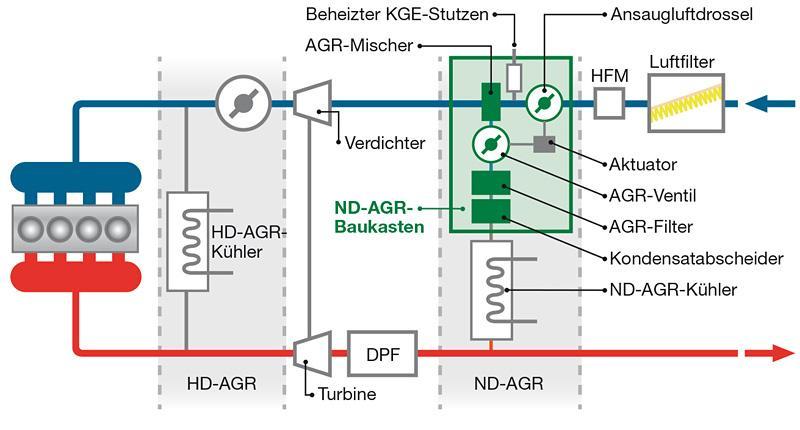 Abgasrückführung - Das AGR Ventil
