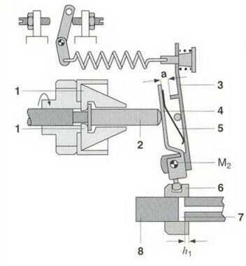 Verteilereinspritzpumpe Ve Axial