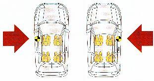 der airbag im auto ausl sung. Black Bedroom Furniture Sets. Home Design Ideas
