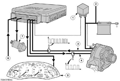 Der Moderne Generator on ford transit connect wiring diagram